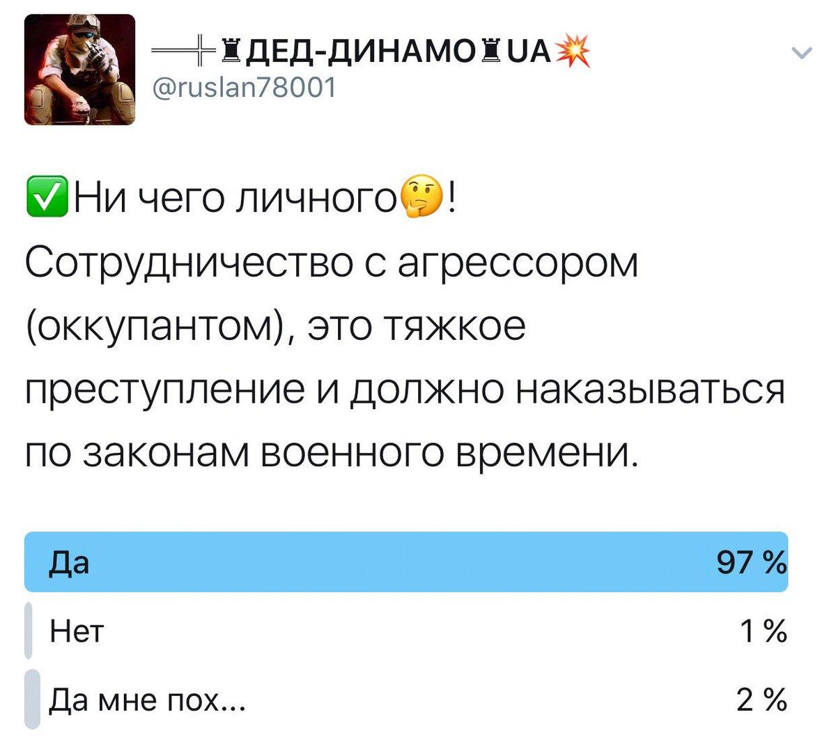 Піар на крові. «Самопоміч» проявилася в роботі на Курченка та Путіна - Цензор.НЕТ 2257
