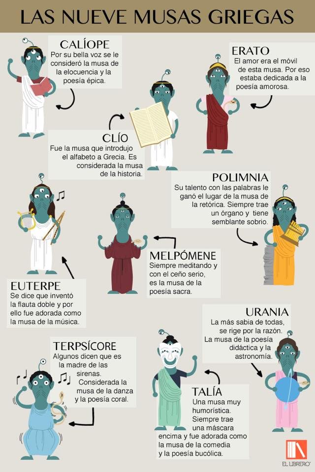 Les 9 Muses