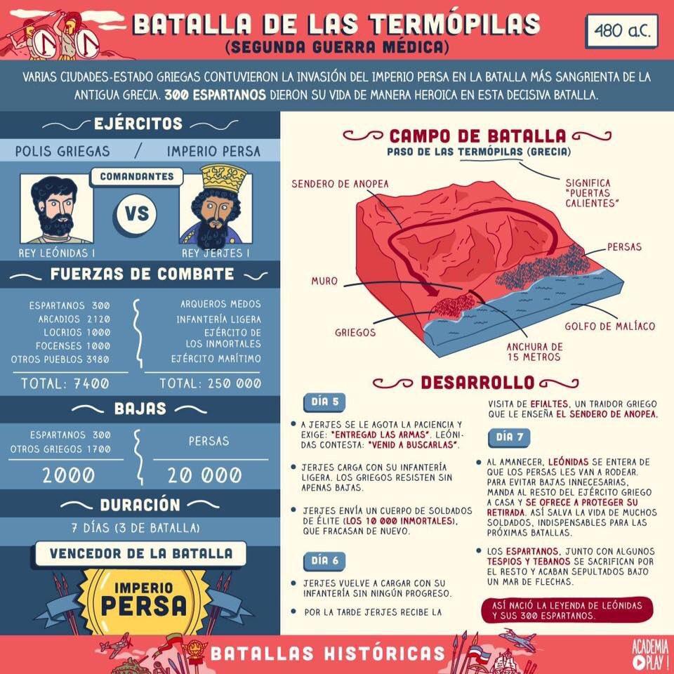 Batalla de les Termòpiles