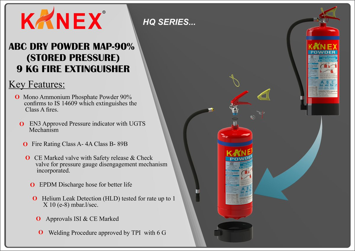 Map 90 Fire Extinguisher.Kanex Fire On Twitter Abc Drypowder Map 90 Stored Pressure 9