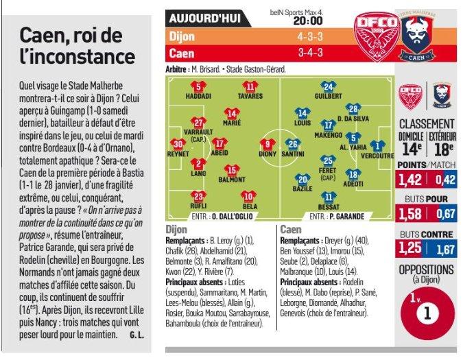 [25e journée de L1] Dijon FCO 2-0 SM Caen  C4XkvvOWYAAqq0b
