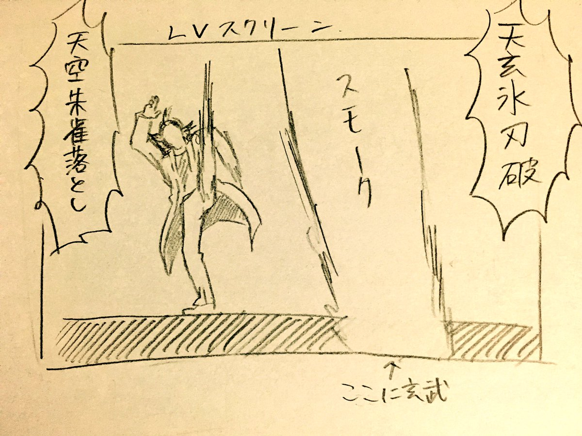 オレたちの最強伝説  〜一世一代、破羅駄威棲!〜  (LVエディション)