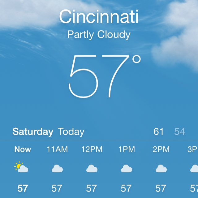 Looks like some perfect #darty weather today. #SaturdaysAreForTheBoys<br>http://pic.twitter.com/JmtHSgm9QZ