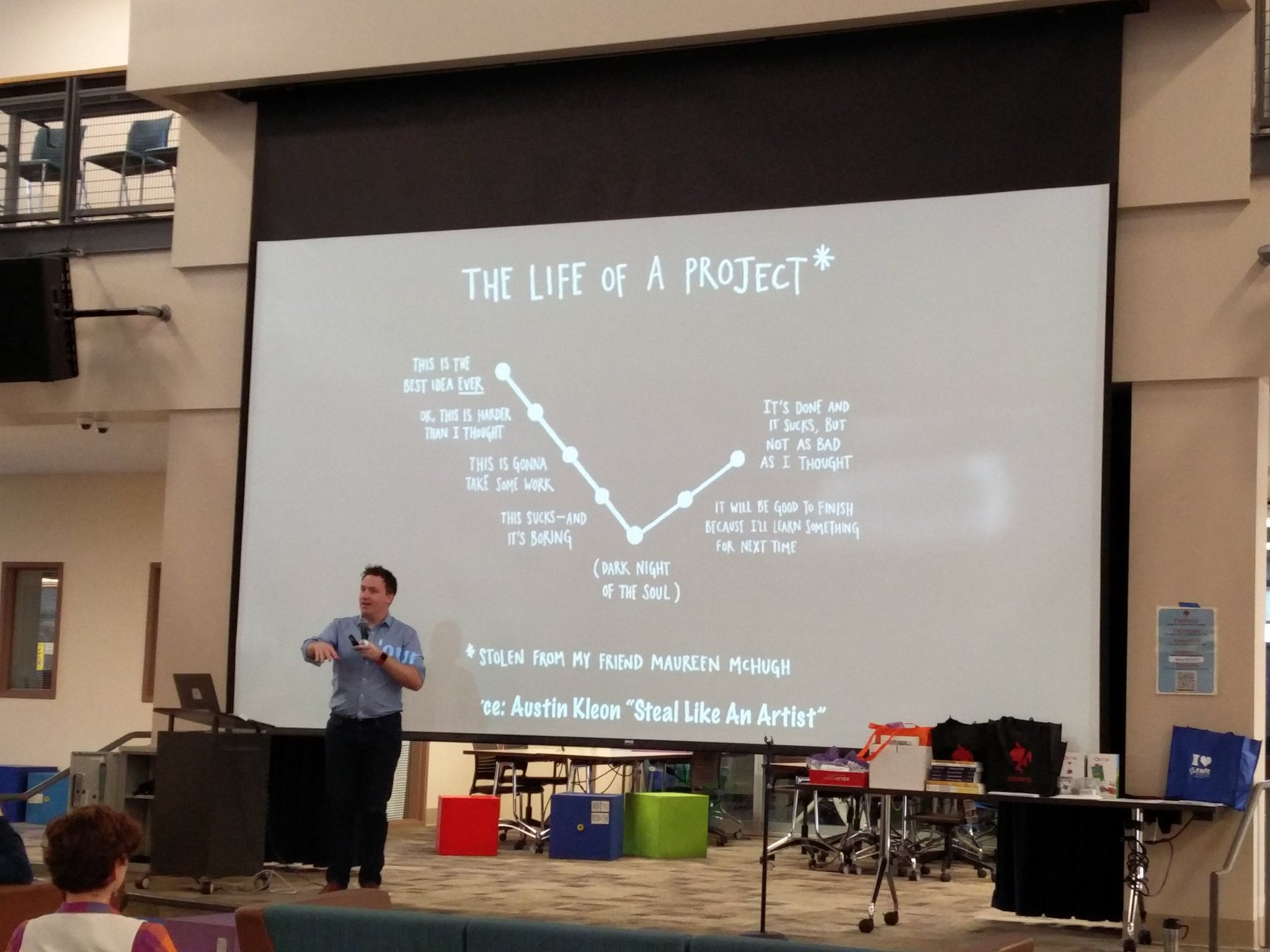 The Life of a Project via @jamestsanders #edcampsv https://t.co/NGTJJtB3Sx