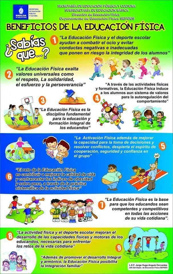 Yosoyeducaciónfísica On Twitter Excelente La Infografia Beneficios De La Educación Física Sabías Que