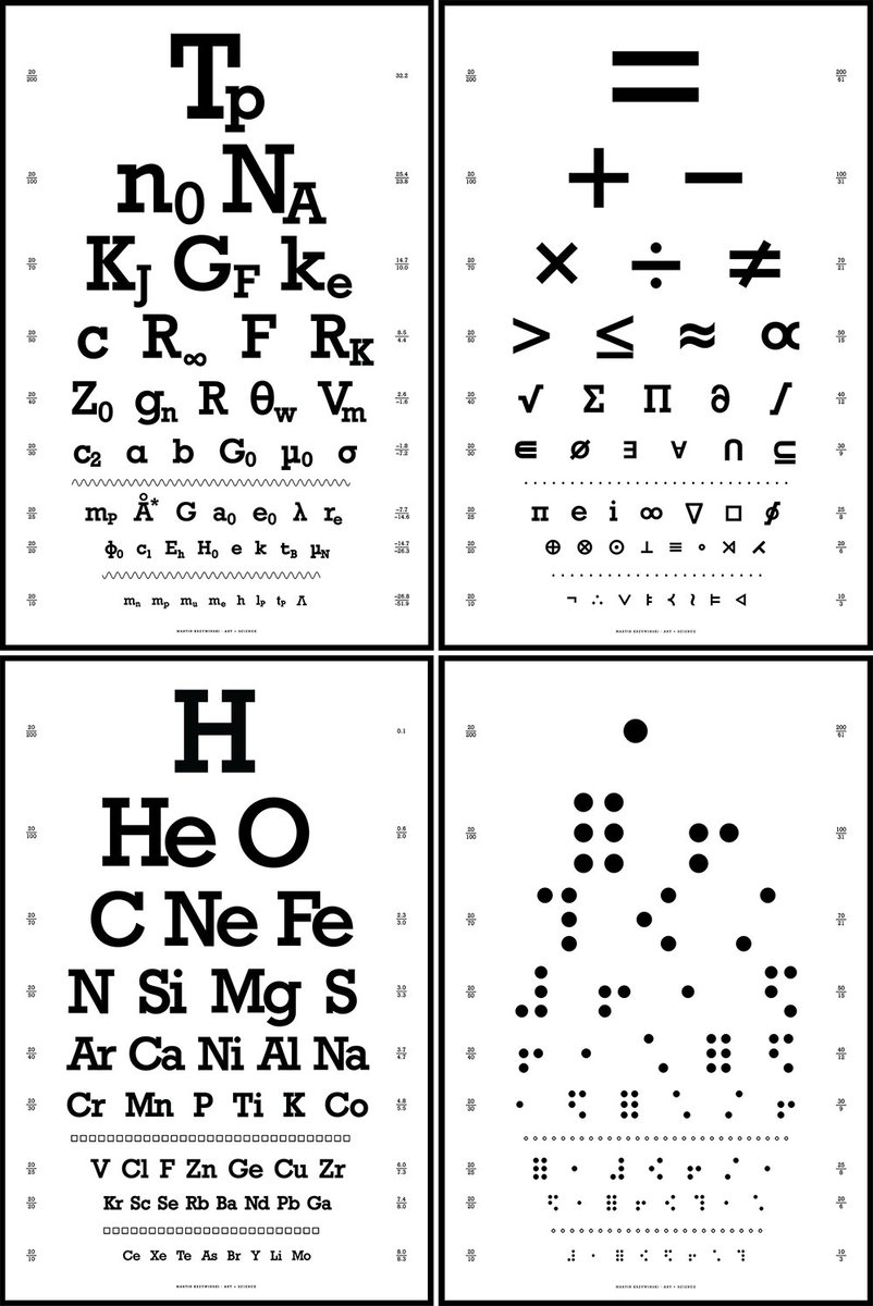 My Snellen eye chart typographical posters insist that you look at physics, math and chemistry.  http:// mkweb.bcgsc.ca/typography/eye charts.mhtml &nbsp; …  #typography #symbols <br>http://pic.twitter.com/4jbWteAXlF