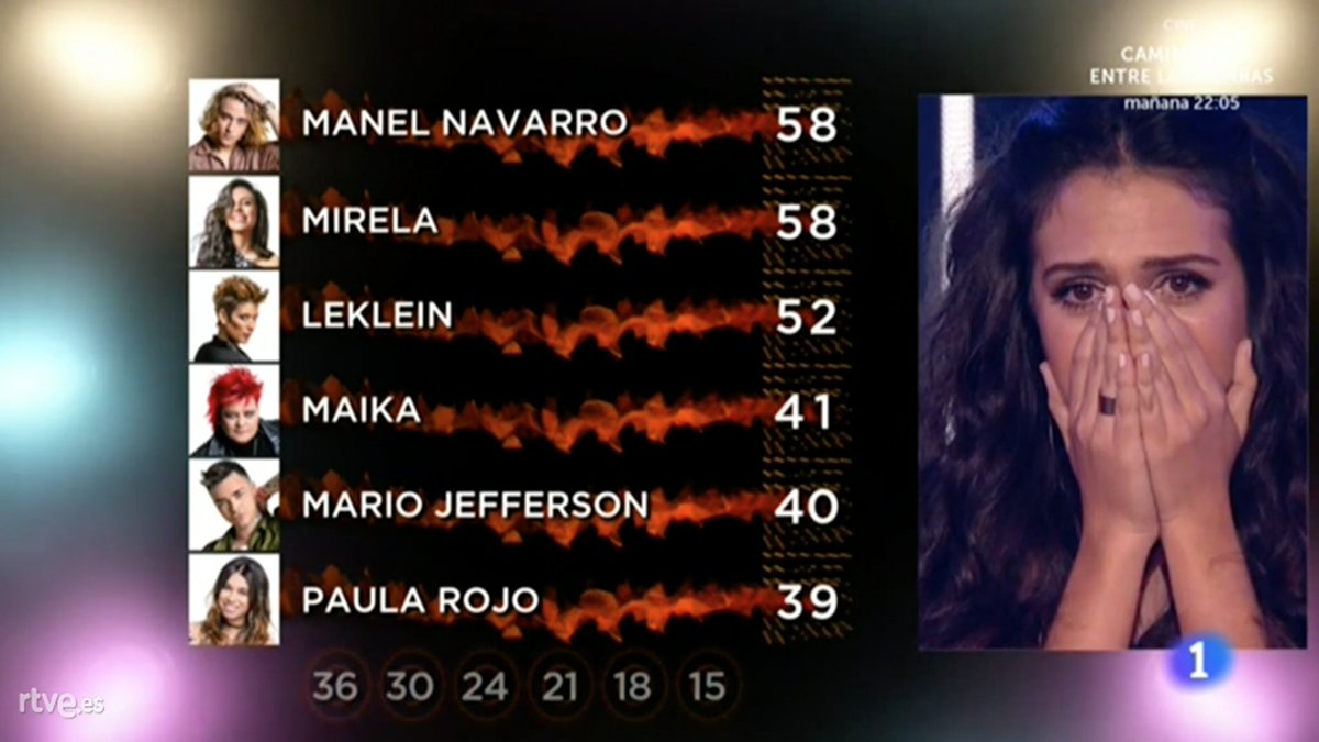 Manel Navarro gana Objetivo Eurovisión por tongo -3