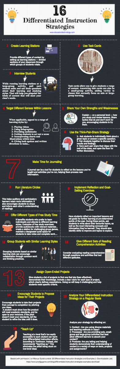 Mentoring Minds On Twitter Education 16 Practical Strategies To