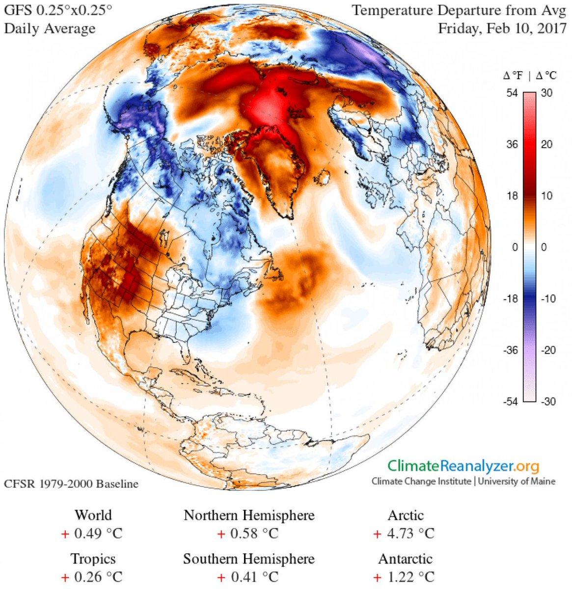 20°C de + que la normale en #Arctique 3ème fois de l&#39;année. Du jamais vu. Accélération chgt #climat. Il faut agir maintenant ! Et vraiment ! <br>http://pic.twitter.com/NsFGIaOhZF