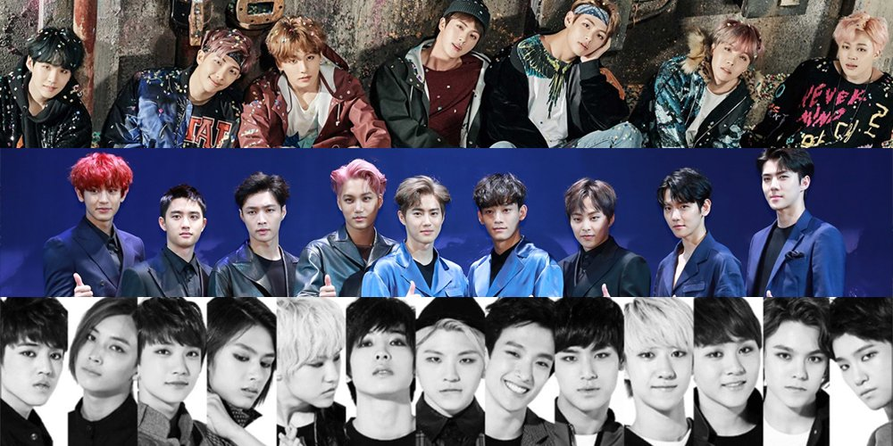 BTS tops the brand value ranking for boy groups in February + EXO and...