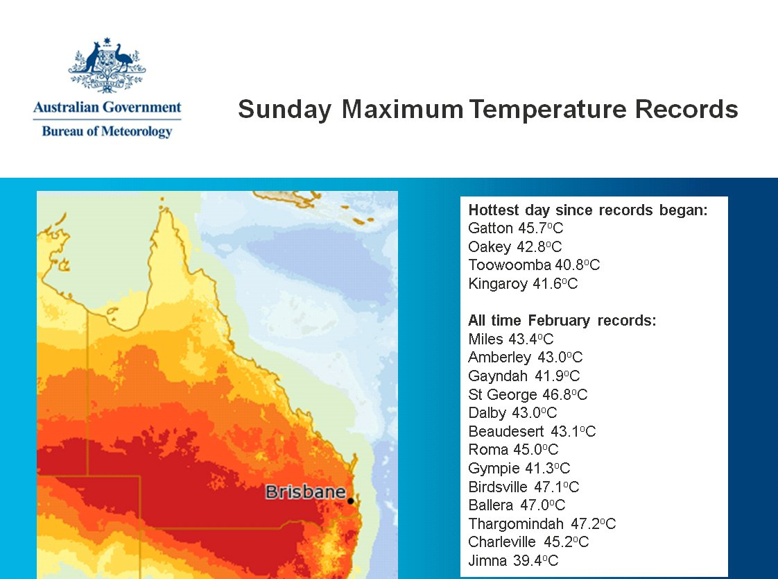 Temp records have tumbled across #Qld. Here are some preliminary stats. #Thargomindah hit a new state record for Feb with 47.2C. #QldHeat https://t.co/bmjm9Hg0WJ