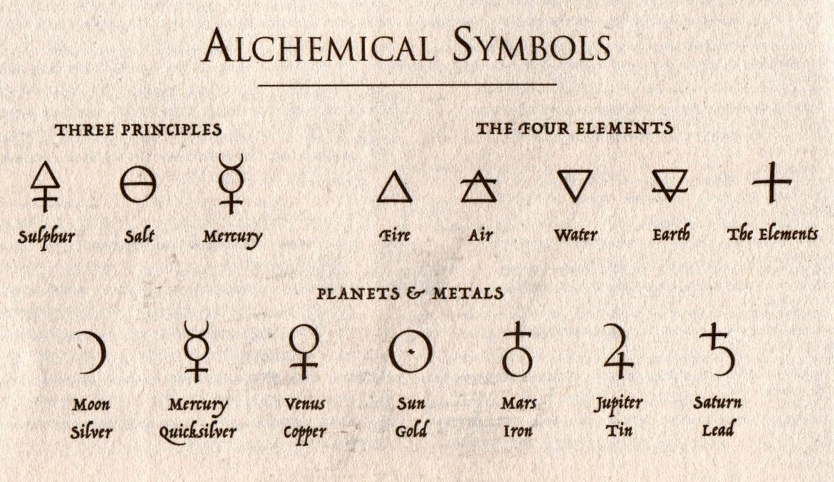 Montana Jordan On Twitter Alchemical Symbols Are Derived From