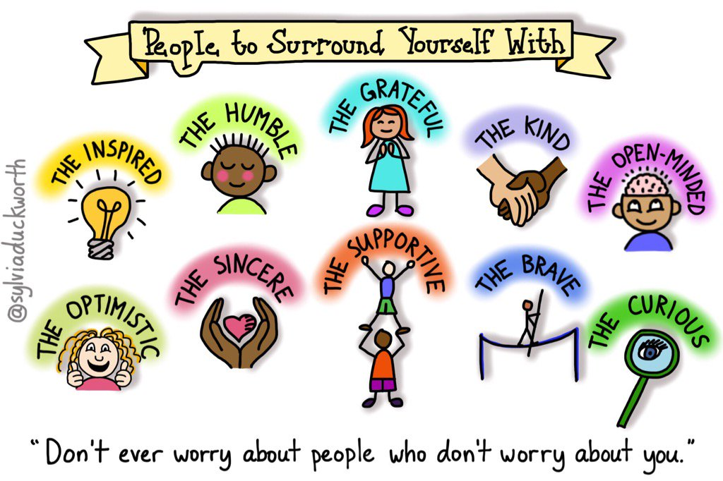 "New sketchnote: ""People to a Surround Yourself With"" #edchat #edtech #psychology #Happiness https://t.co/lpUNCrQzCl"