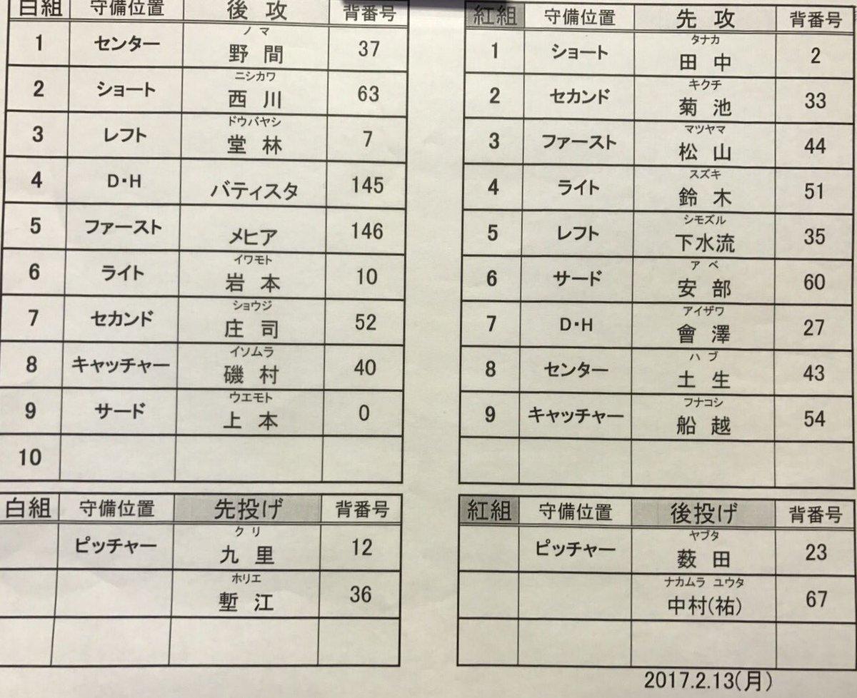 (2/13)これから今キャンプ初の紅白戦です。先発は九里&薮田投手。 #carp