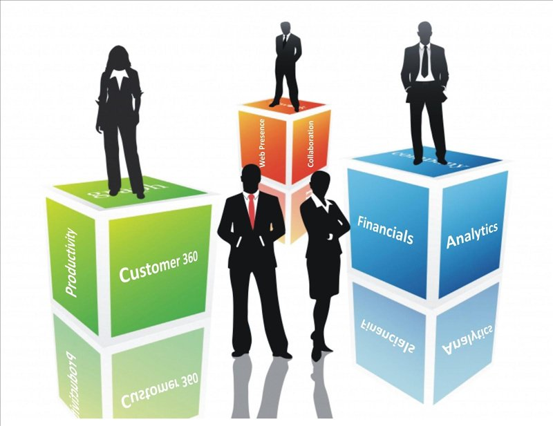 Роль маркетинга в стратегическом планировании реферат