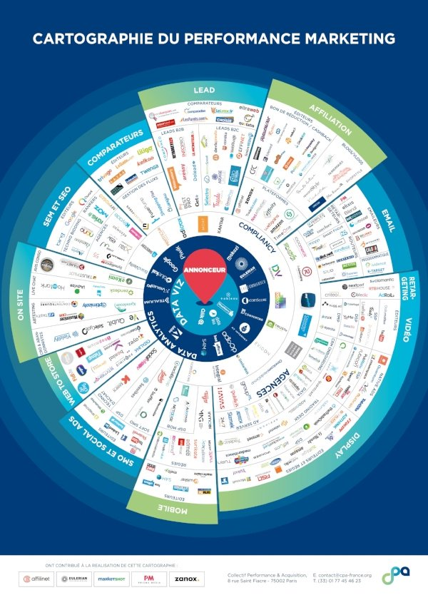 La première #cartographie de l'écosystème du #Marketing #Digital Français, créée par le @CPA_Performance  http:// hubs.ly/H06gjFs0  &nbsp;  <br>http://pic.twitter.com/sFj4DMlv8p