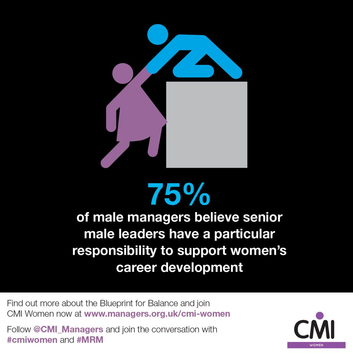 Cmi on twitter more men need to step up and be proactive in supporting the career development of women malvernweather Choice Image