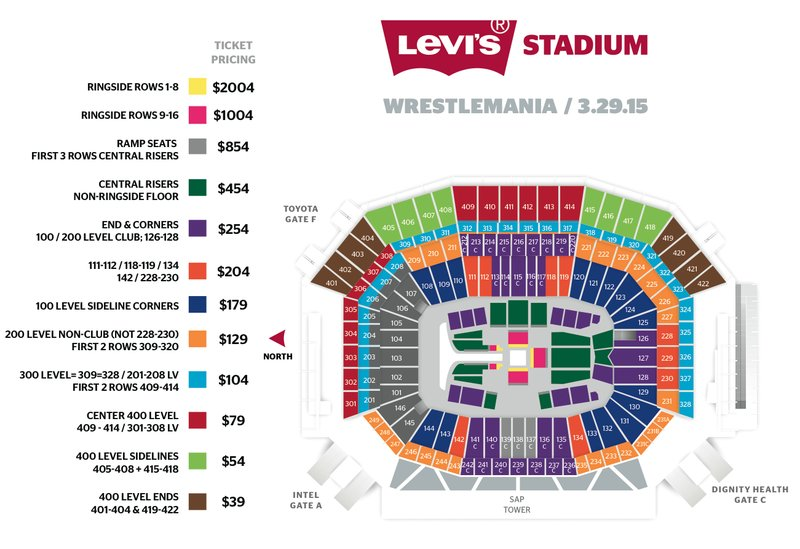 Brandon Thurston On Twitter Wrestlemania 33 Ticket Prices Seem To Be Much Higher Than Wm31 Or Wm32 Wm32 S 17 3m Gate Record May Not Last