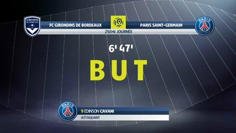 Giá da adesso potete vedere i goal di Edi durante la partita Bordeaux...