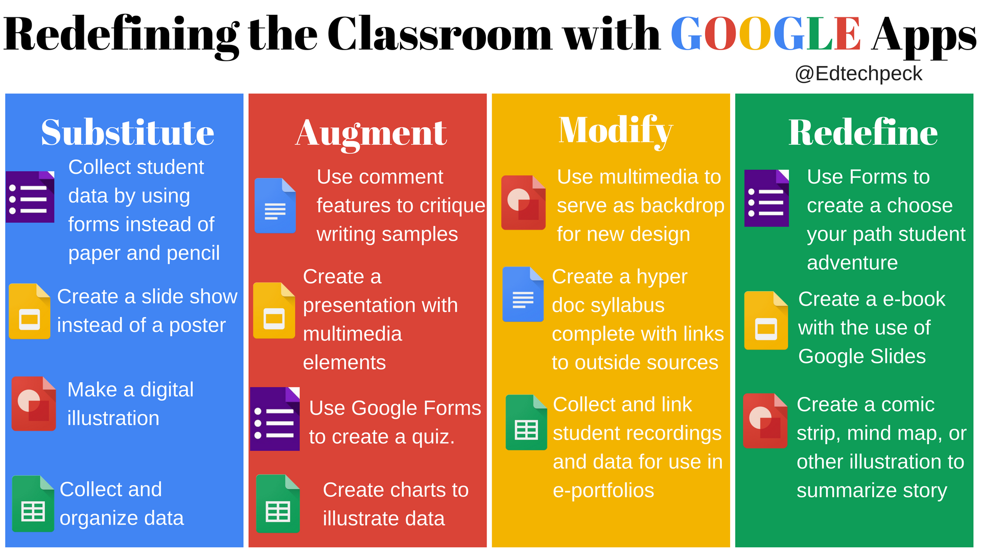 Using @gsuite to redefine the classroom!  #pete2017 #edchat #SAMR https://t.co/XuShI0tsab