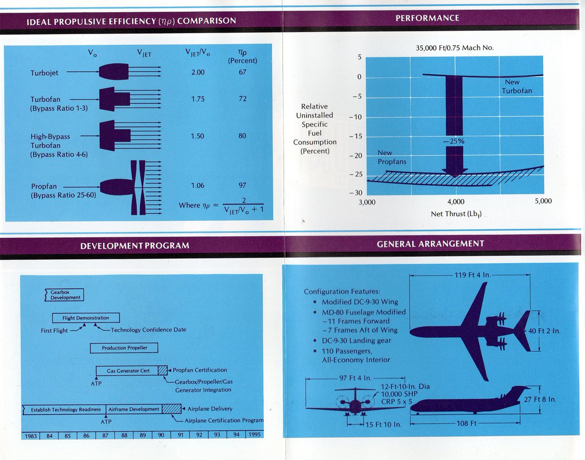 Unducted Fan Engine Diagram Schematic Diagrams F414 Propfan Hashtag On Twitter