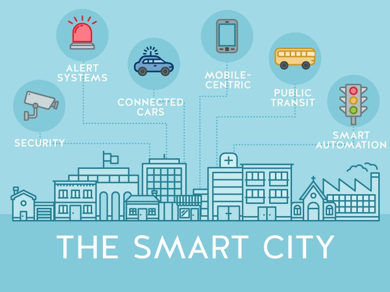 IoT developers face critical questions when building smart cities