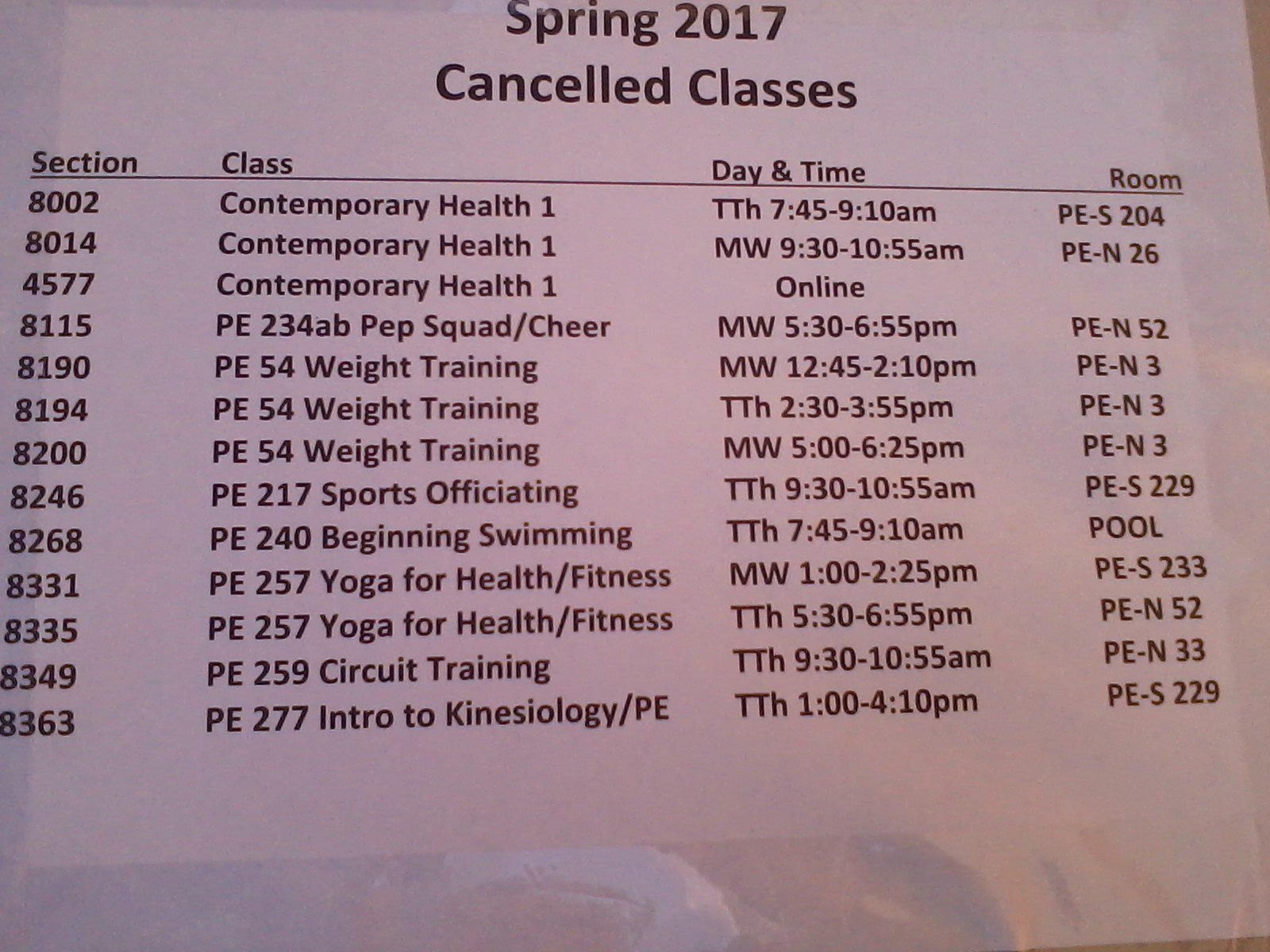 If you considered these PE classes, bad news. However, still plenty of PE classes looking for student adds; lists @ PE North bldg. #eccunion https://t.co/F5rz6VIXCN