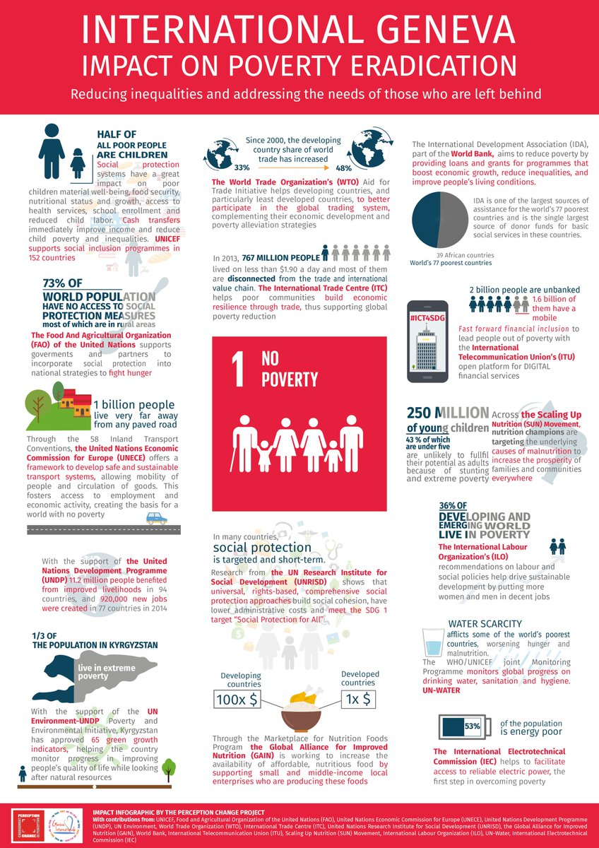 No Inequality Left Behind >> Genevaimpact On Twitter Discover The Genevaimpact On Poverty