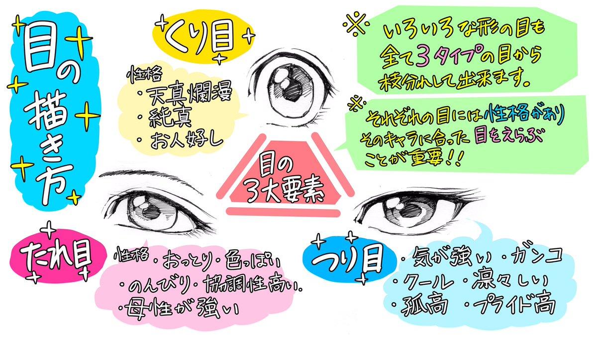 【最低限】コレだけ注意すれば  ヘタクソには見えない  【目の描き方】の超基本パターン ✨ベスト3✨…