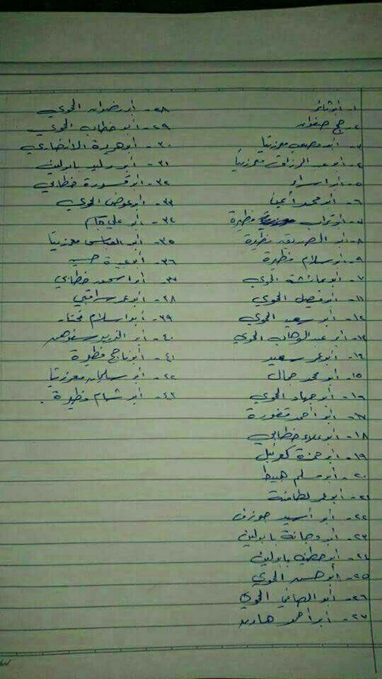 Guerre Civile en Syrie ( LISEZ LE PREMIER POST ! ) - Statut spécial  - - Page 39 C4o-xJvUkAA0muR