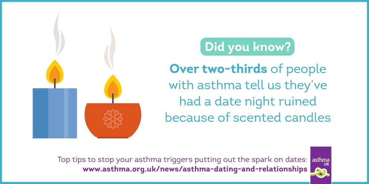 Living Well With Asthma PATIENT EDUCATION GUIDE..