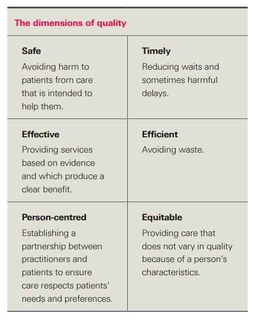 What everyone should know about #healthcare quality improvement. Read our quick guide: https://t.co/Qd6CNpuN27 https://t.co/DBuc8KcOtx