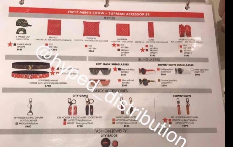 The Supreme Saint On Twitter X Louis Vuitton Pricing