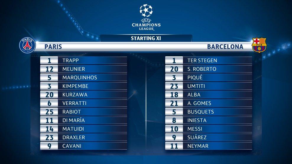 Fc Barcelona Starting Lineup Vs Psg