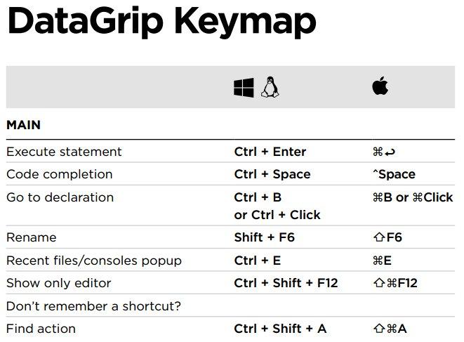 JetBrains DataGrip on Twitter: