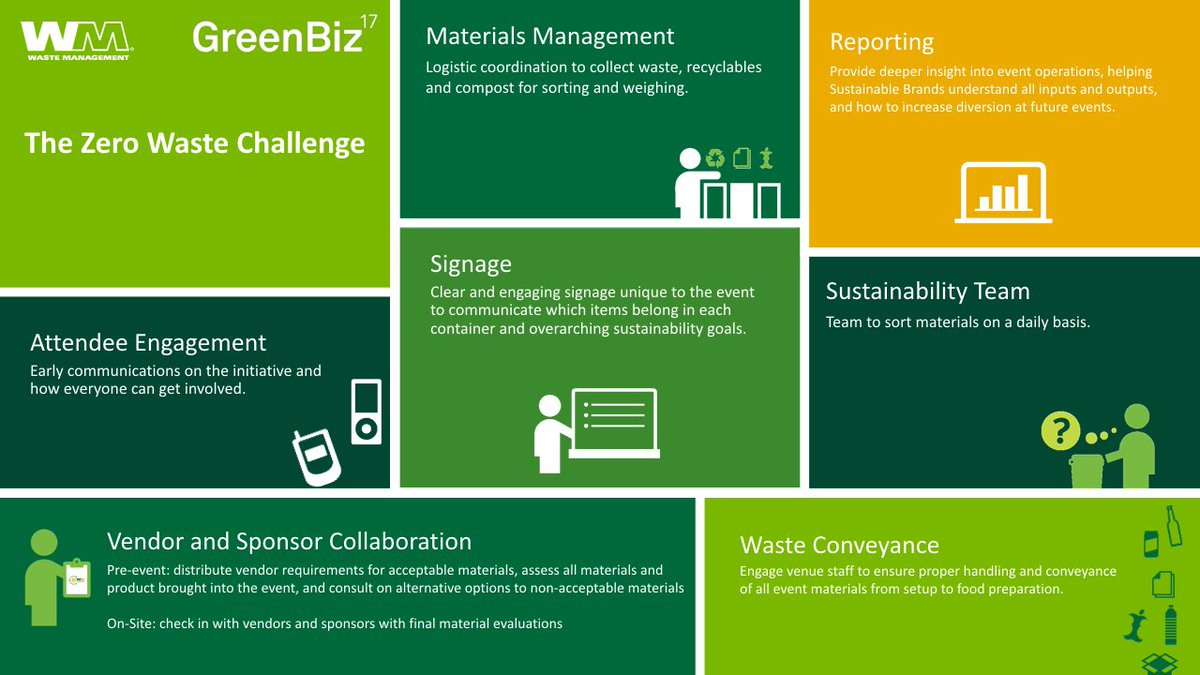Thanks to @wastemanagement for helping us divert close to 98% of our waste #greenbiz17 https://t.co/lDwfJCJsRV