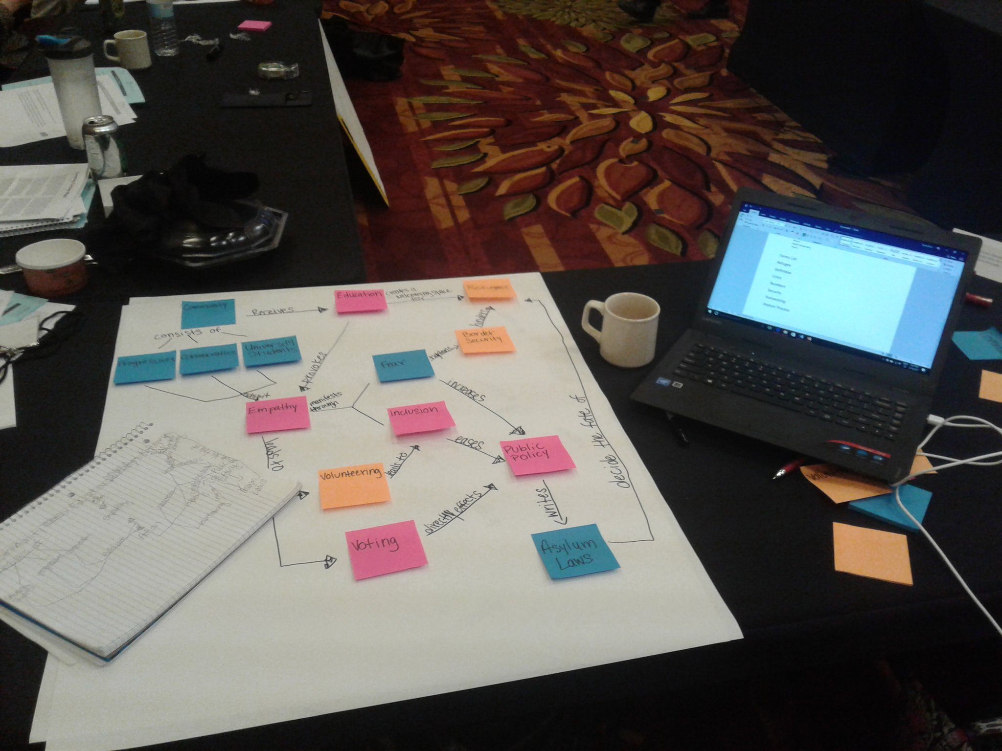 Concept mapping yesterday! It required 3 mugs of hot tea, a laptop, & a notebook, but I came out with some concrete connections. #DIcorps17 https://t.co/JCjLNp7FbV