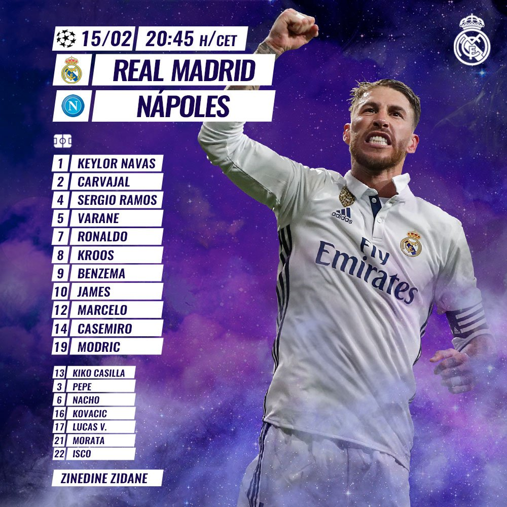 ONCE DEL REAL MADRID  Keylor Navas  Carvajal 9256f3ca57b