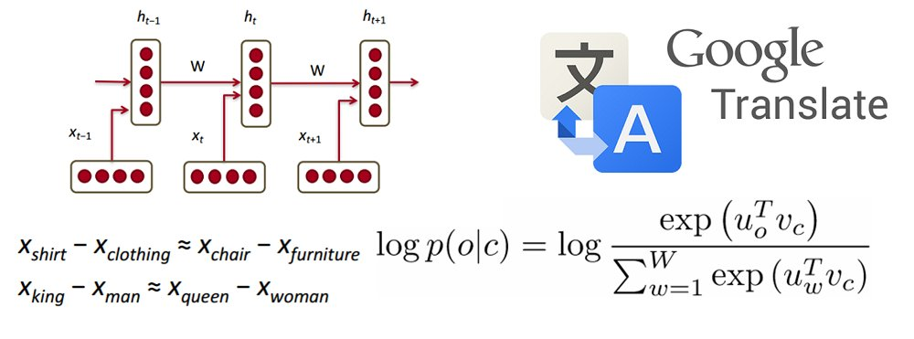 Deep Learning Research Review: Natural Language Processing