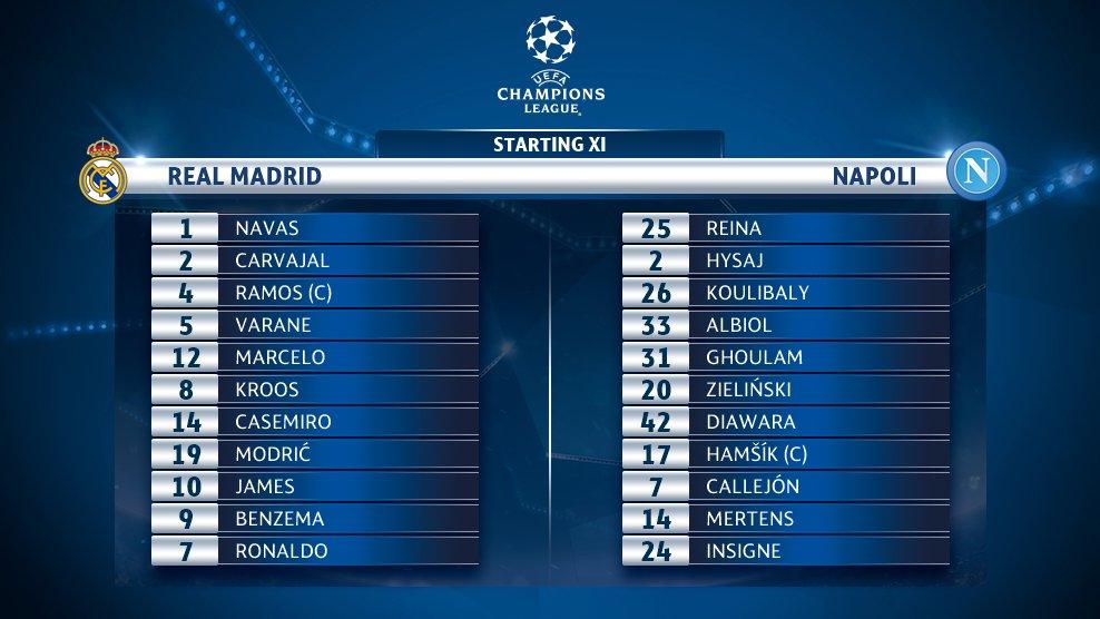 Real Madrid Napoli: Formazioni ufficiali e Diretta TV alle 20:45 di questa sera