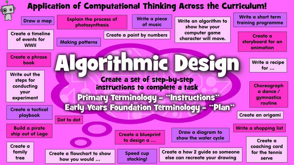 Rob Bot Teaching Resources On Twitter Add Computationalthinking