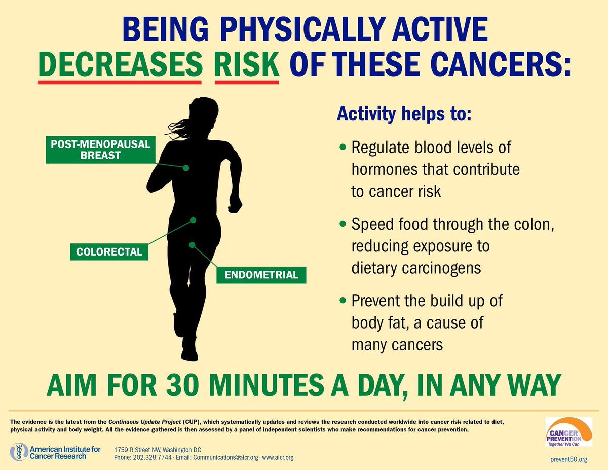 Aim for at least 30 minutes of fun physical activity a day, in any way, but importantly, your way! https://t.co/0cl6xZwdsp
