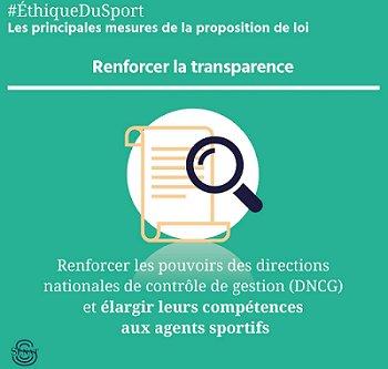 [#EthiqueDuSport] Adoption de la loi sur l'#éthique, la transparence &amp; la compétitivité du #sport professionnel &gt;&gt;  https:// lc.cx/JgjA  &nbsp;  <br>http://pic.twitter.com/uEqzul4tzW