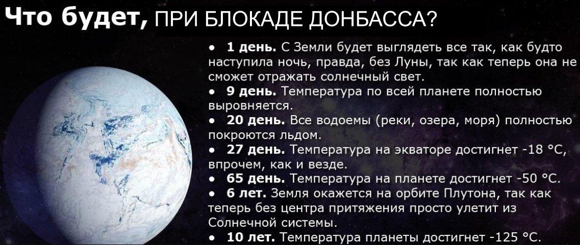 """""""Блокада показала неготовность государства Украины иметь план """"Б"""", - Гопко - Цензор.НЕТ 7705"""