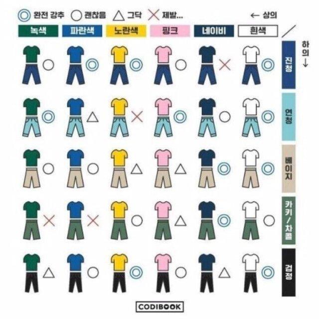 👕👖👗ไปเจอมา How to match สีเสื้อกับกางเกงแบบเกาหลี มีประโยชน์มากกก #how...