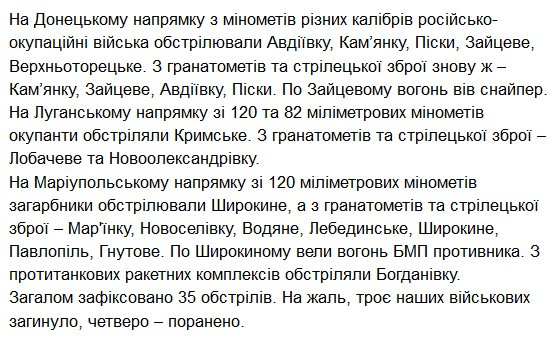 3 Ukrainian soldiers killed, 4 wounded today in 35 attacks before 6pm