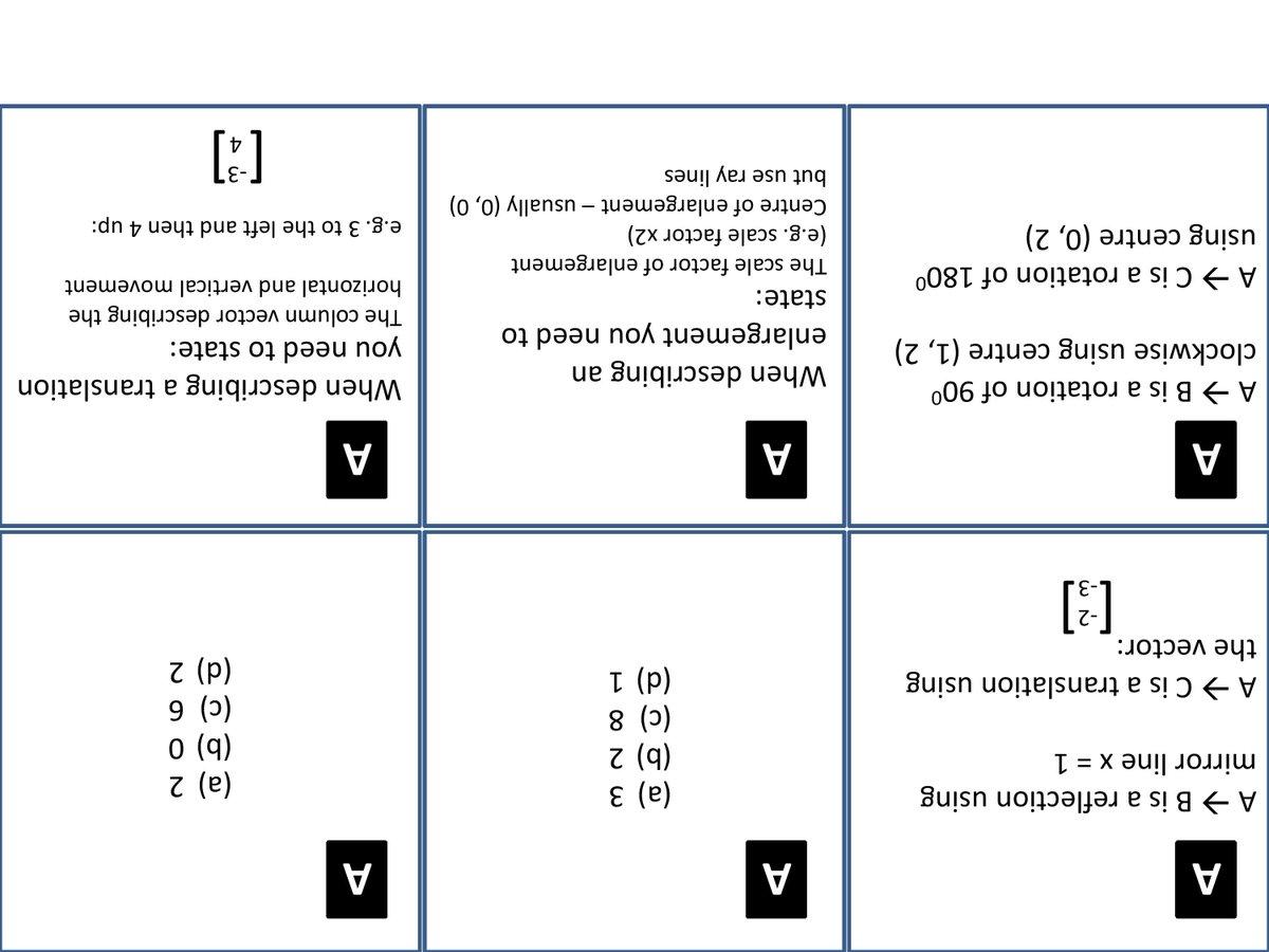 Saint Aidan S Maths On Twitter Gcse Revision Cue Cards 10