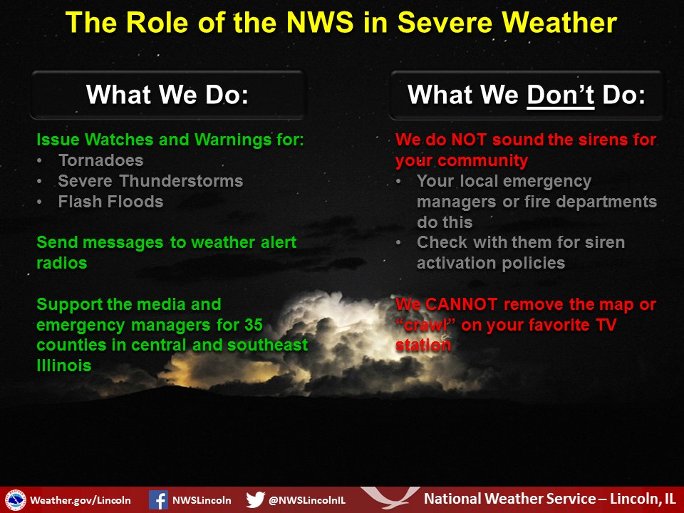 NWS Lincoln IL On Twitter Yes We Issue Severe Weather Warnings - National weather service lincoln illinois