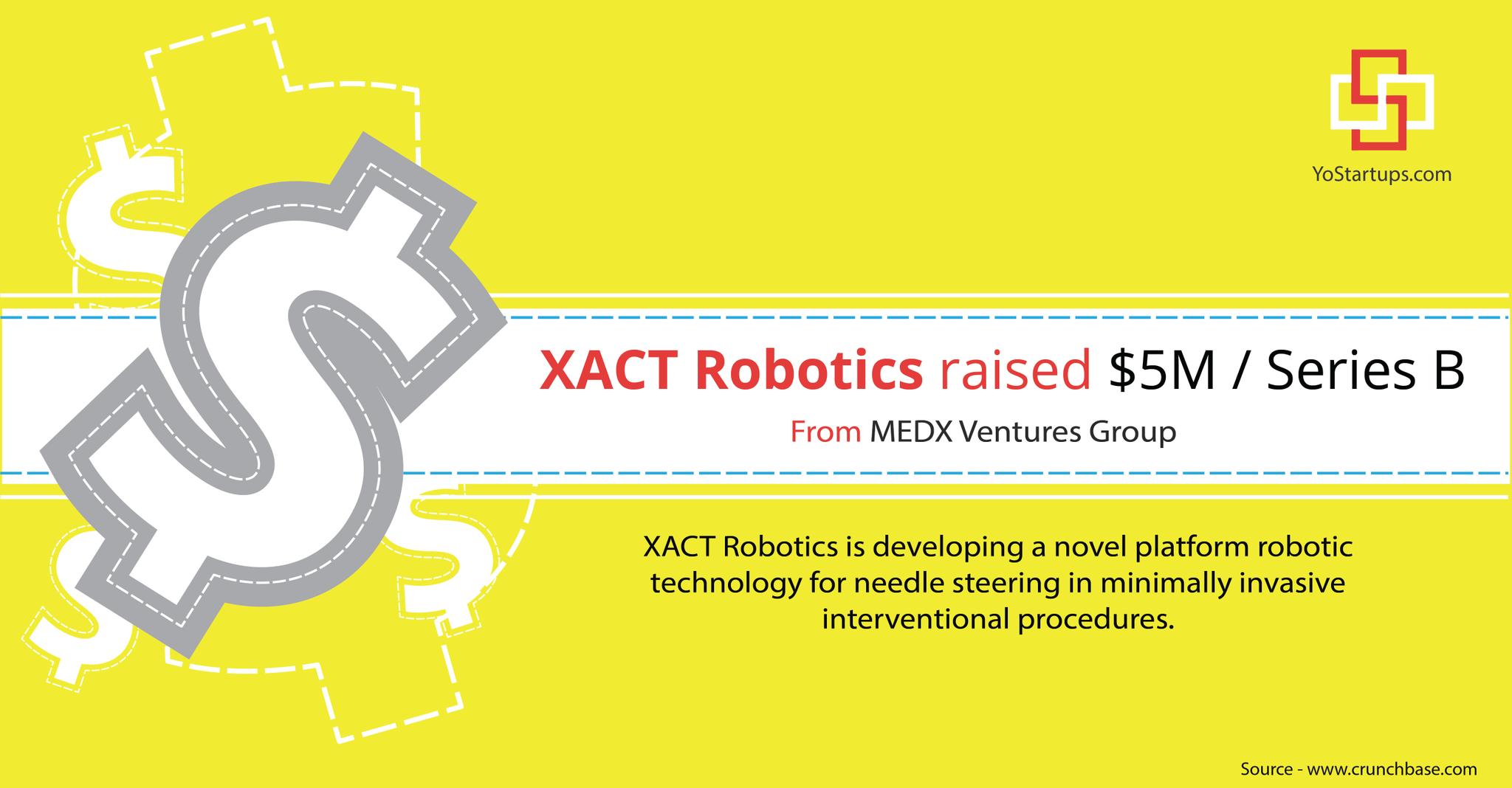 Yostartups V Twitter Congratulations Xact Robotics For Raising 5m