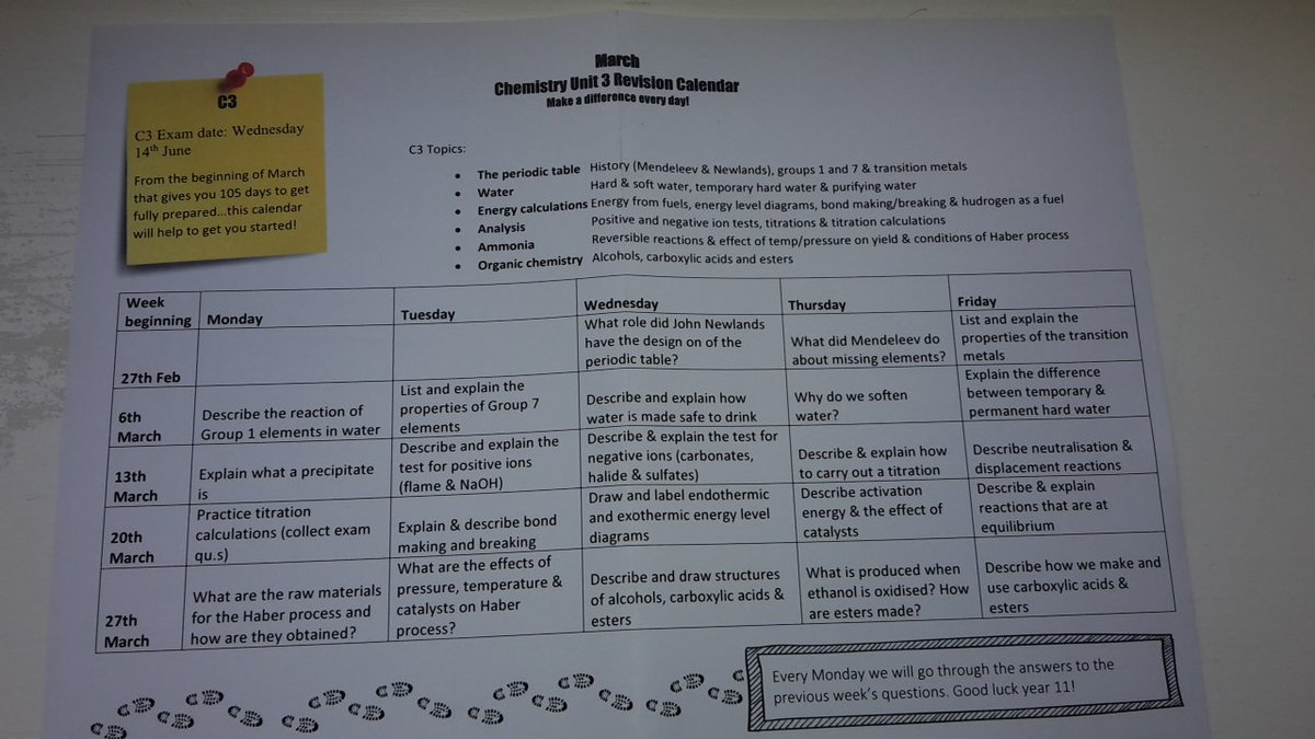 inspiration qus from ploguey revisioncalendar ukedchat asechatpictwittercoma3hctuzwjz
